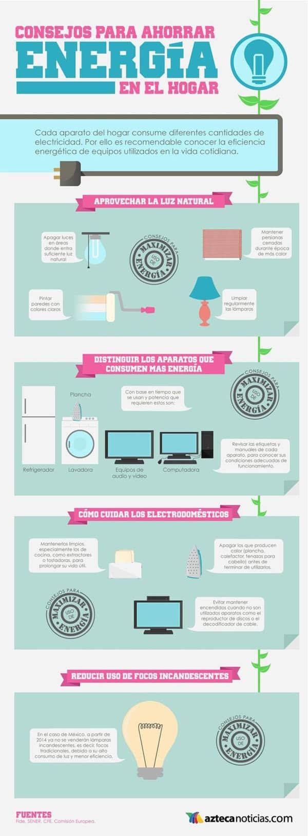 Cómo ahorrar energía hogar #Infografía
