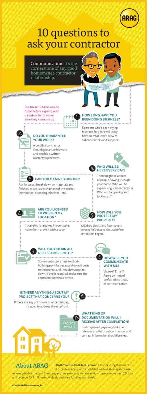 10 preguntas que hacerle a un contratista de reformas infografía