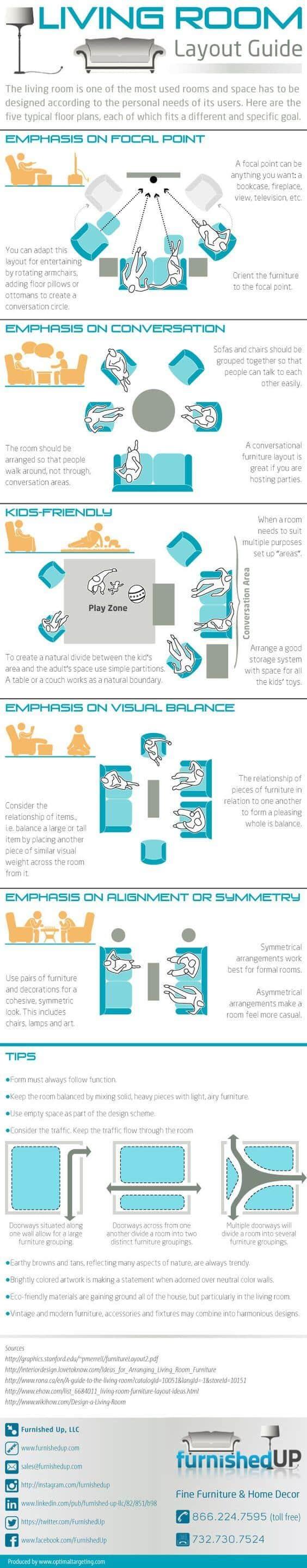 5 ideas para organizar el salón #infografía