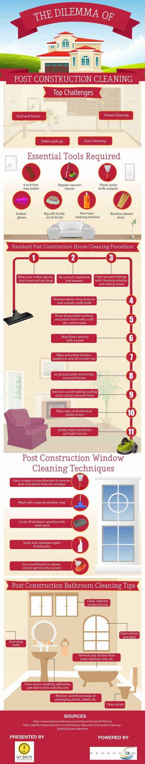Cómo limpiar luego de reformar su casa #infografía