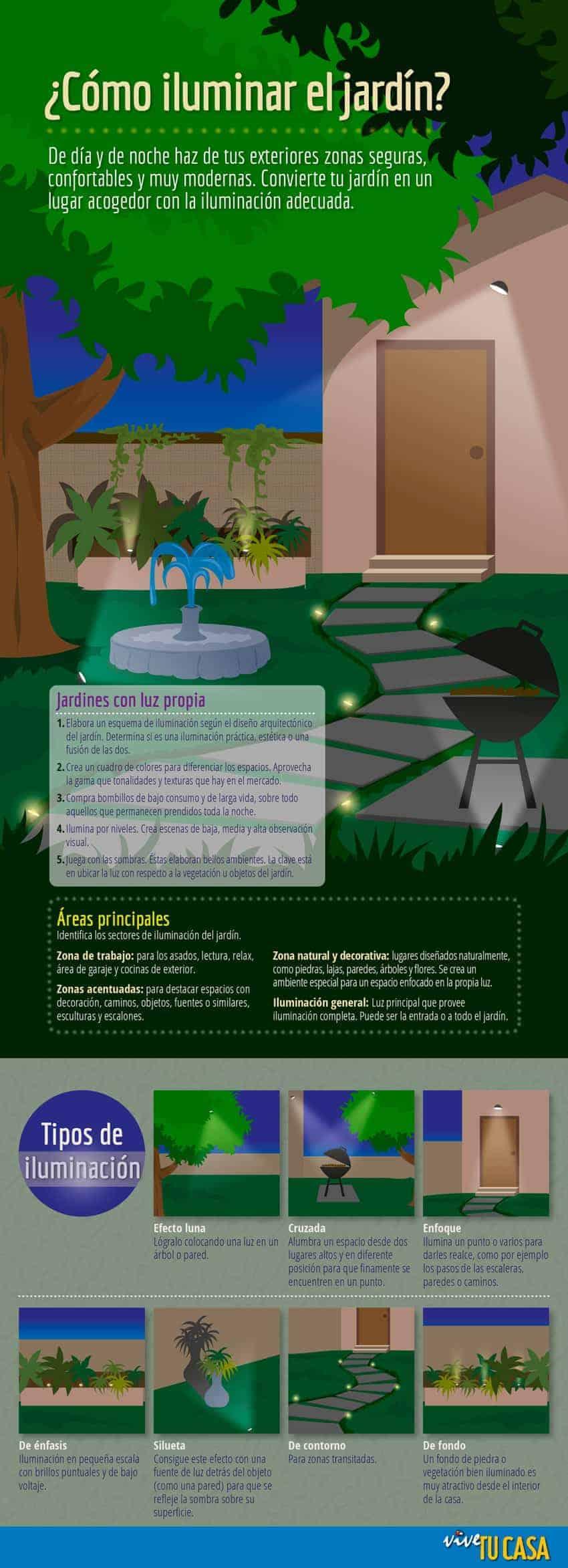 infografia-ideas-para-decorar-el jardín