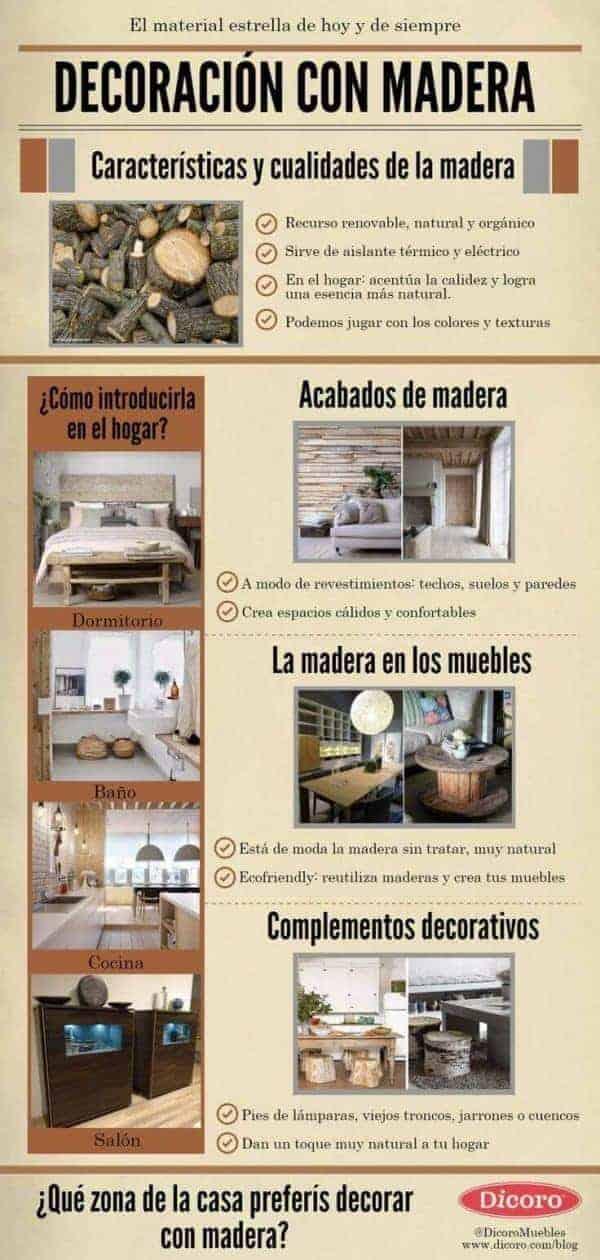 reforma-con-madera-infografia