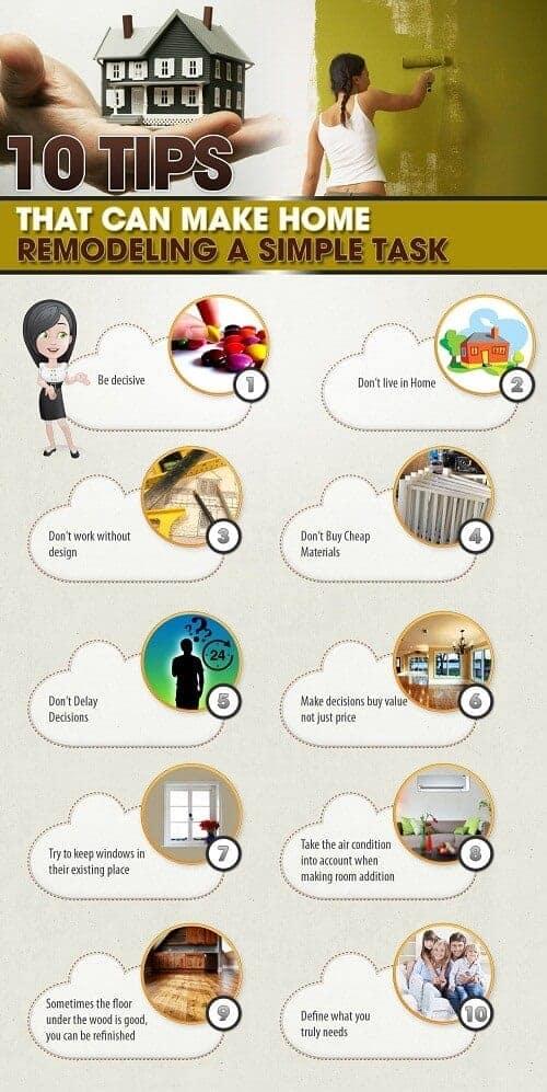Consejos para que remodelar su casa sea una tarea sencilla #infografía