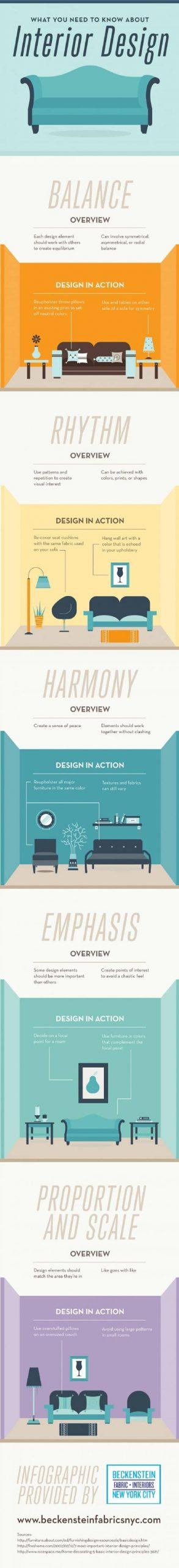 Principios del diseño interior #infografía