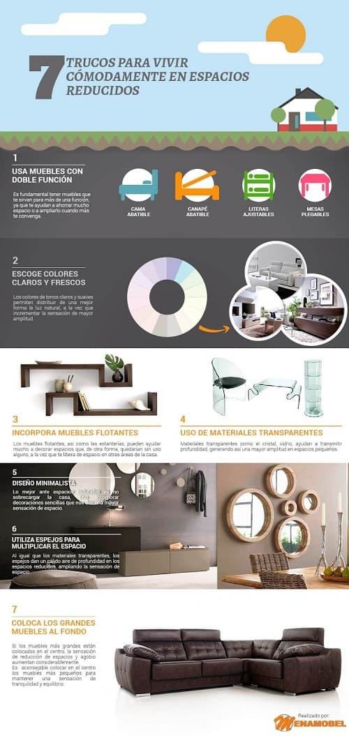 Cómo decorar su casa con un estilo moderno y funcional infografía