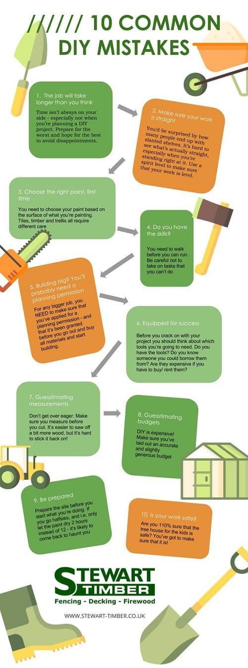 Errores comunes en las reformas DIY que debe evitar #infografía