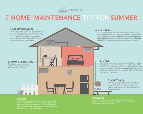 mantenimiento casa en verano infografia