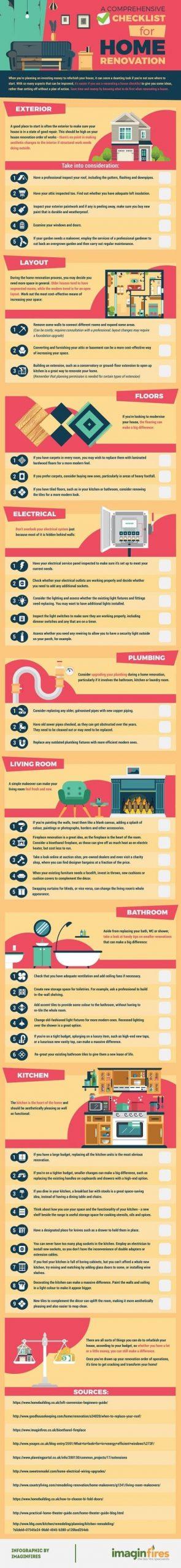 Guía para planificar la reforma de una casa sin contratiempos #infografía