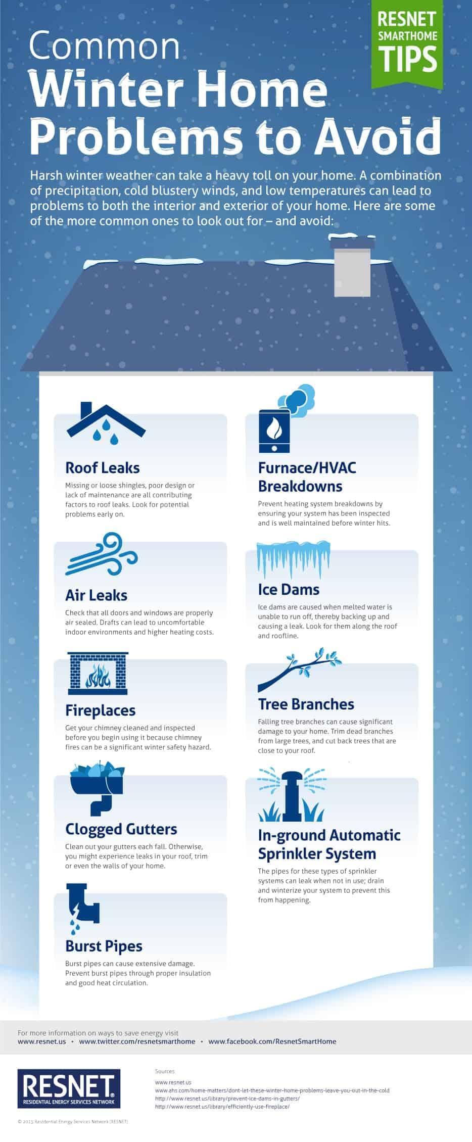 recomendaciones invierno reformas infografia