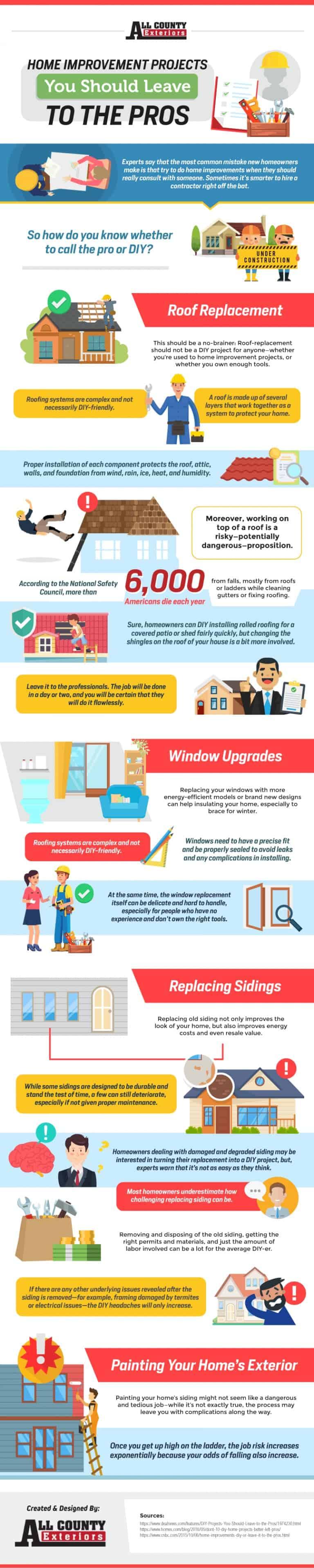 reformas de vivienda que solo deben hacer los profesionales infografia