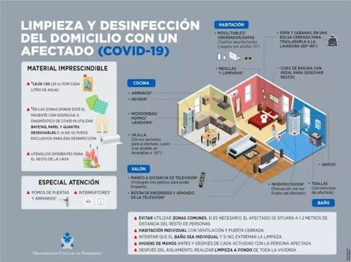 cómo desinfectar la casa para evitar el coronavirus #infografía