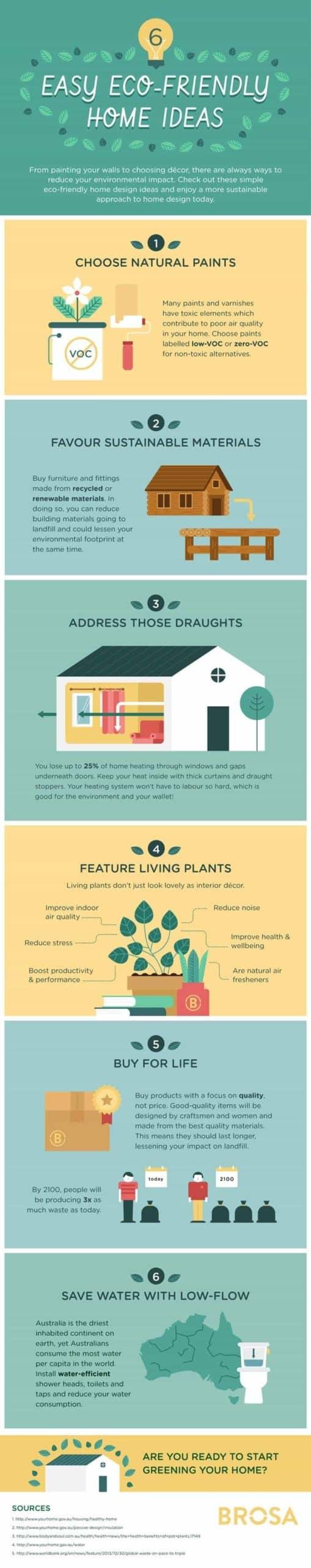 infografia reforma sustentable