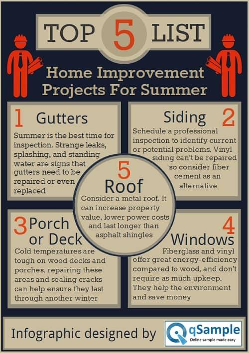qué reformar en verano #infografía