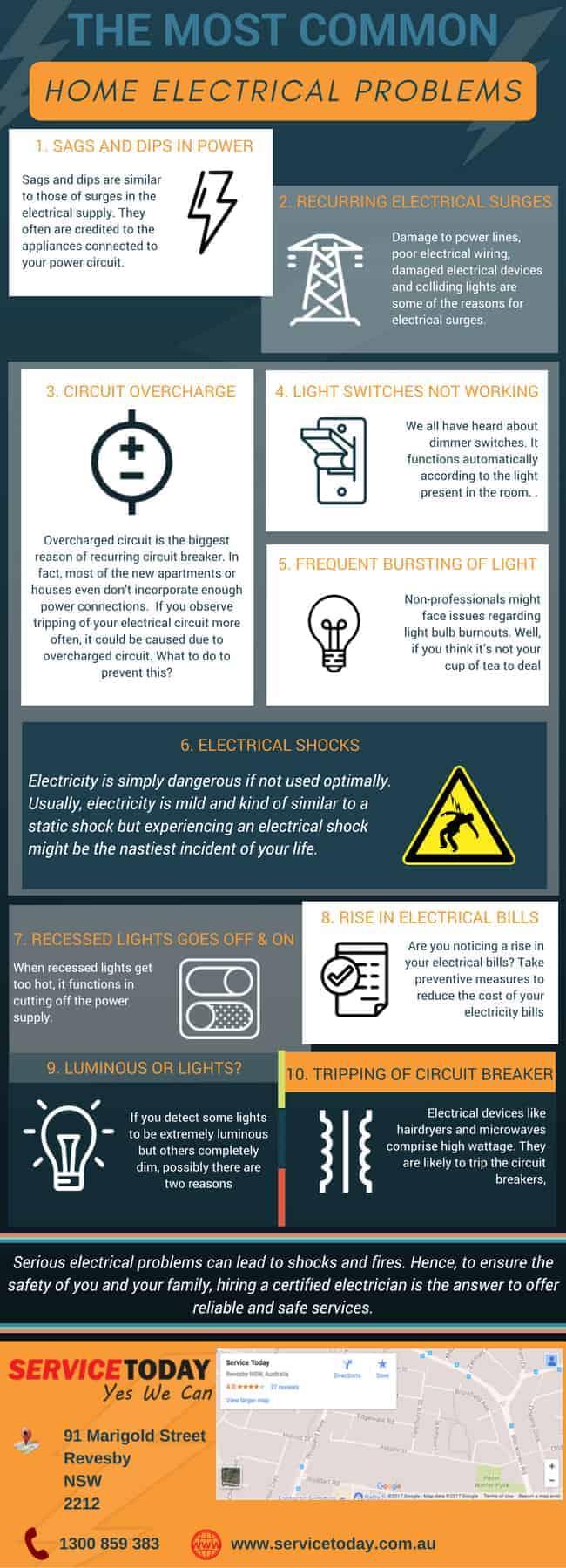 infografia problemas electricos